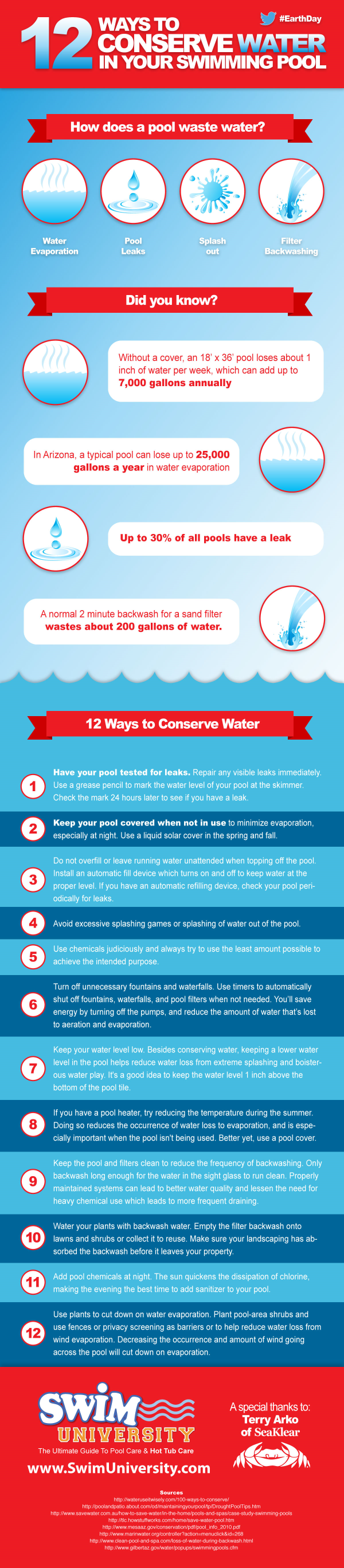 How to conserve water in your swimming pool infographic for How to save water in your house